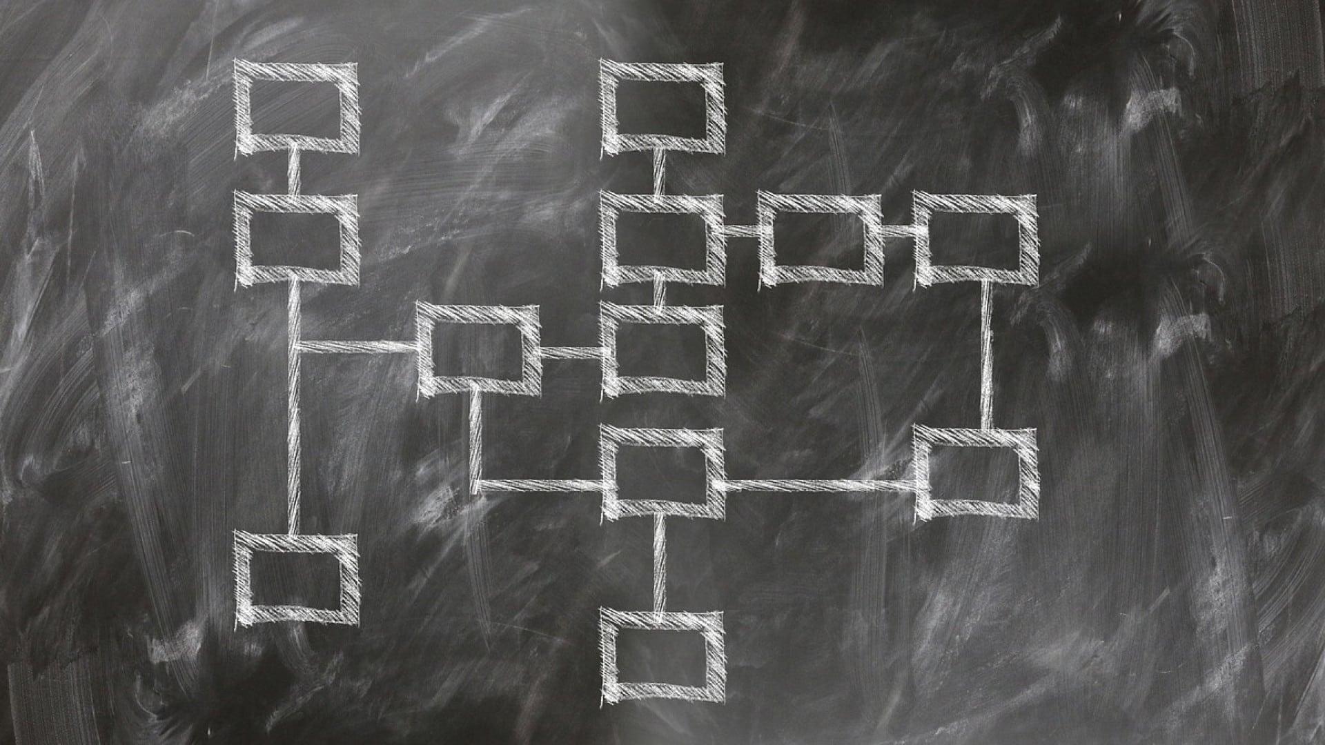 Choisir le meilleur ERP pour sa société